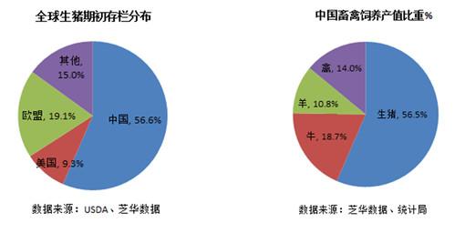 产量在中国国内猪肉肉类和消费量占比均超过百分之六十.谭鸭血跟谭维维图片